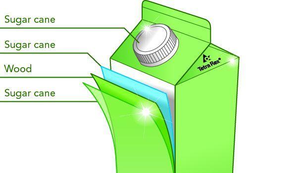 uusiutuva nestepakkaus